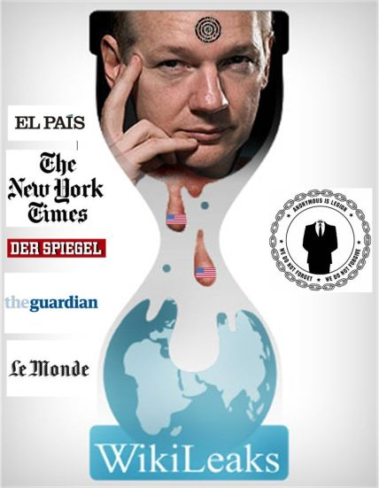 https://liberacionahora.files.wordpress.com/2010/12/wikileaks_assange_newspapers_anonymous.jpg?w=232