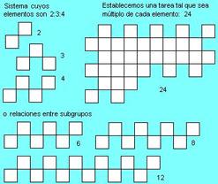 cuantificación3