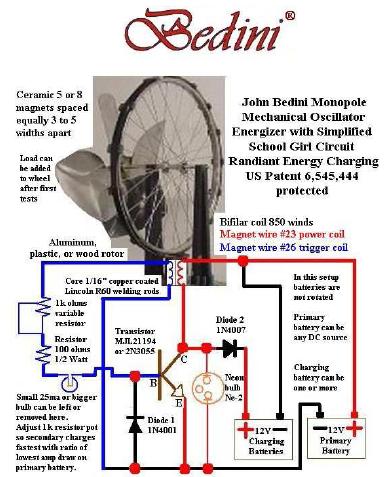 motor generador autosuficiente pdf free