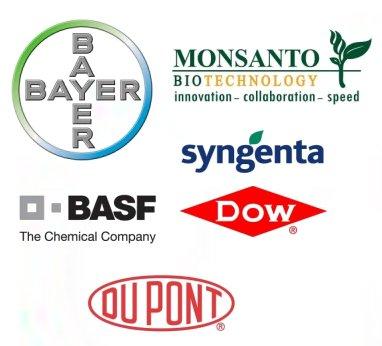 corporaciones biorrorosas