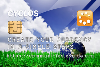 card_cyclos