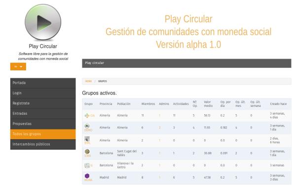 grupos_activos_play_circular
