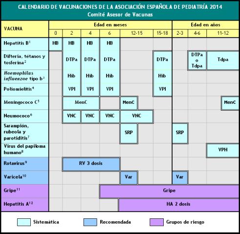 Calendario-vacunal-AEP2014
